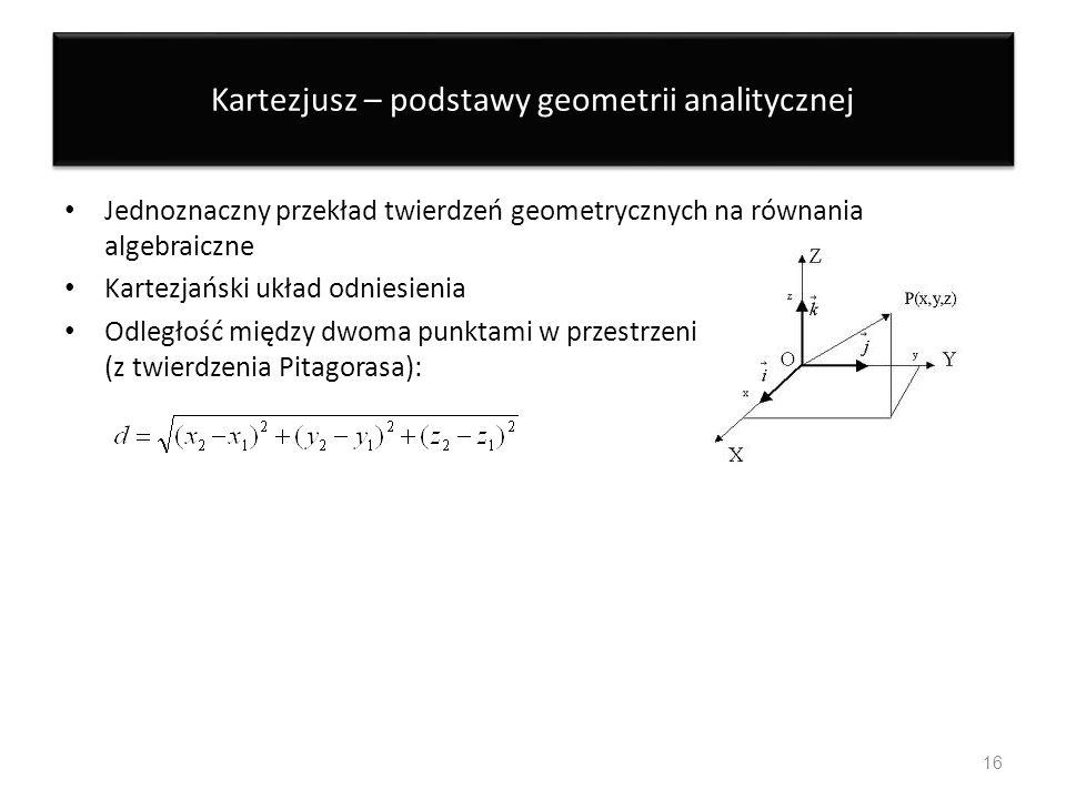 Kartezjusz – podstawy geometrii analitycznej