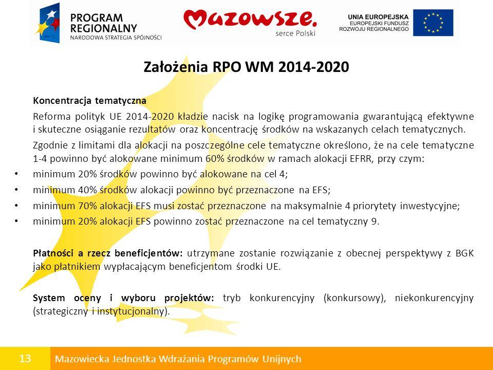 Założenia RPO WM 2014-2020 Koncentracja tematyczna