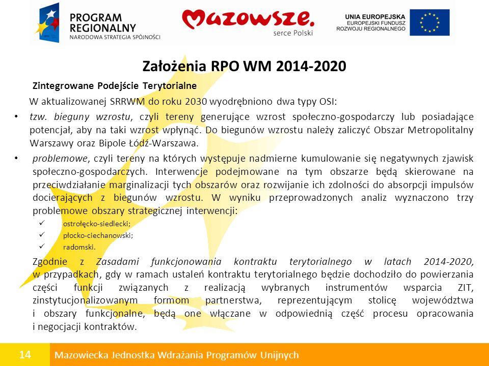 Założenia RPO WM 2014-2020 Zintegrowane Podejście Terytorialne