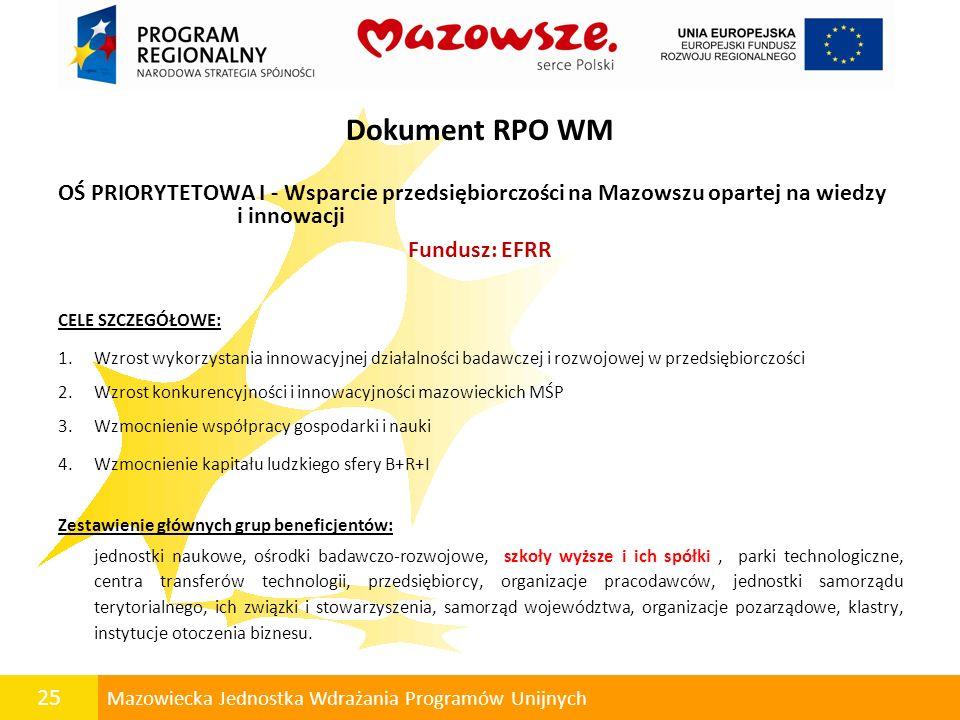 Dokument RPO WM OŚ PRIORYTETOWA I - Wsparcie przedsiębiorczości na Mazowszu opartej na wiedzy i innowacji.