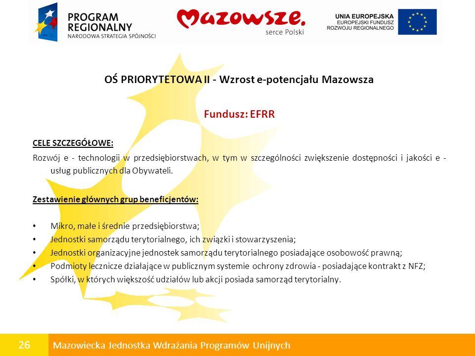 OŚ PRIORYTETOWA II - Wzrost e-potencjału Mazowsza