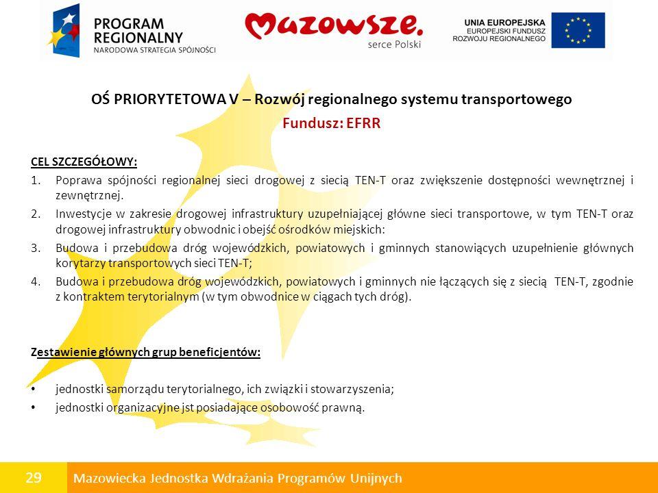 OŚ PRIORYTETOWA V – Rozwój regionalnego systemu transportowego