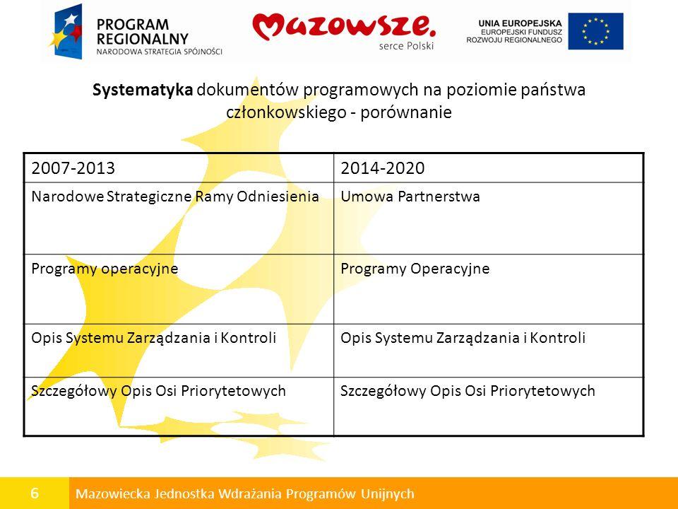 Systematyka dokumentów programowych na poziomie państwa członkowskiego - porównanie