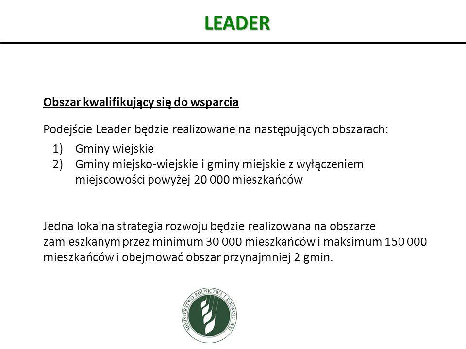 LEADER Obszar kwalifikujący się do wsparcia