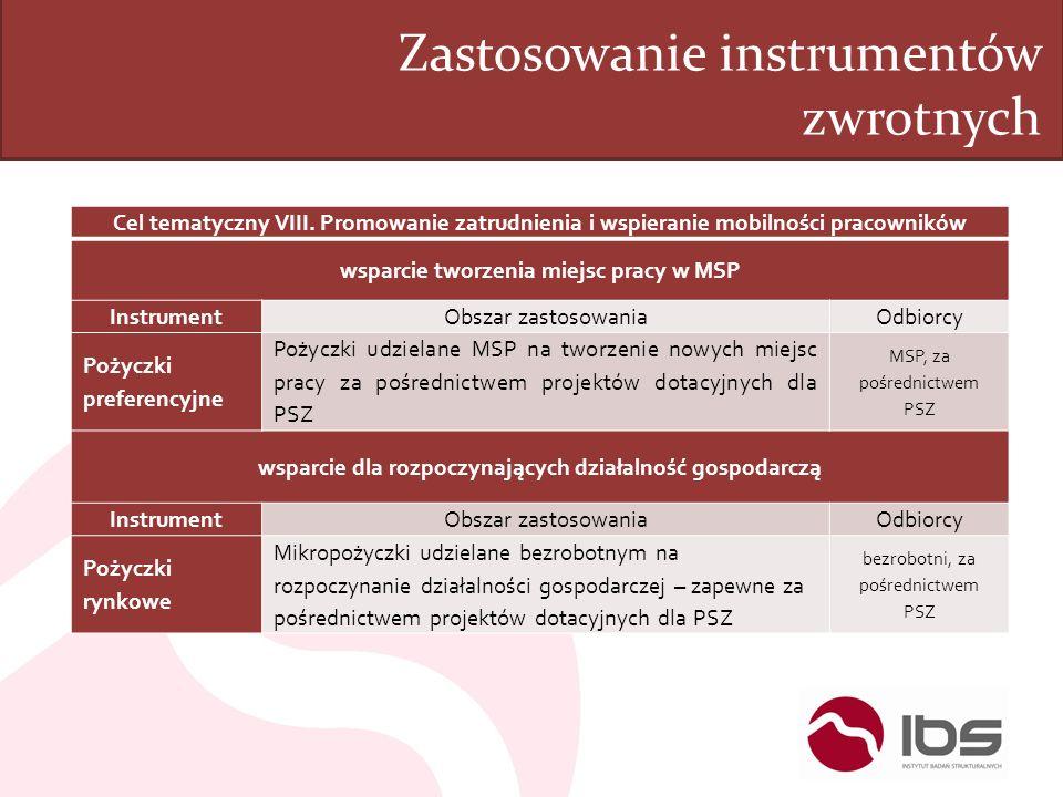 Zastosowanie instrumentów zwrotnych