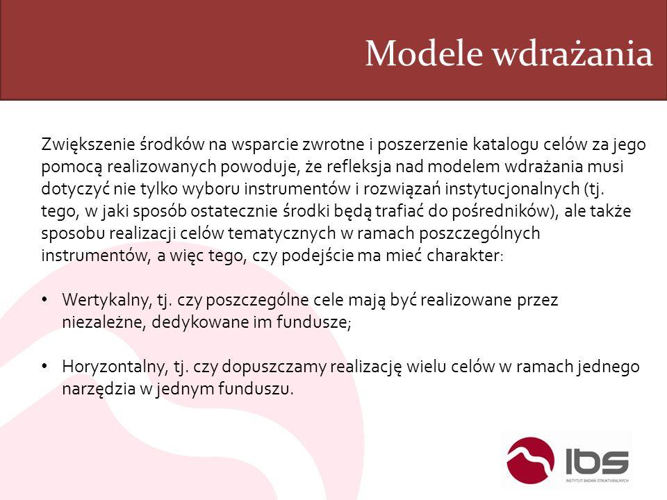 Modele wdrażania