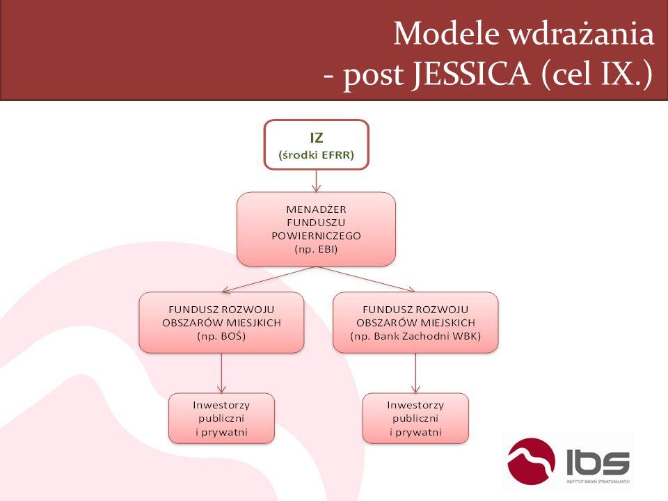Modele wdrażania - post JESSICA (cel IX.)