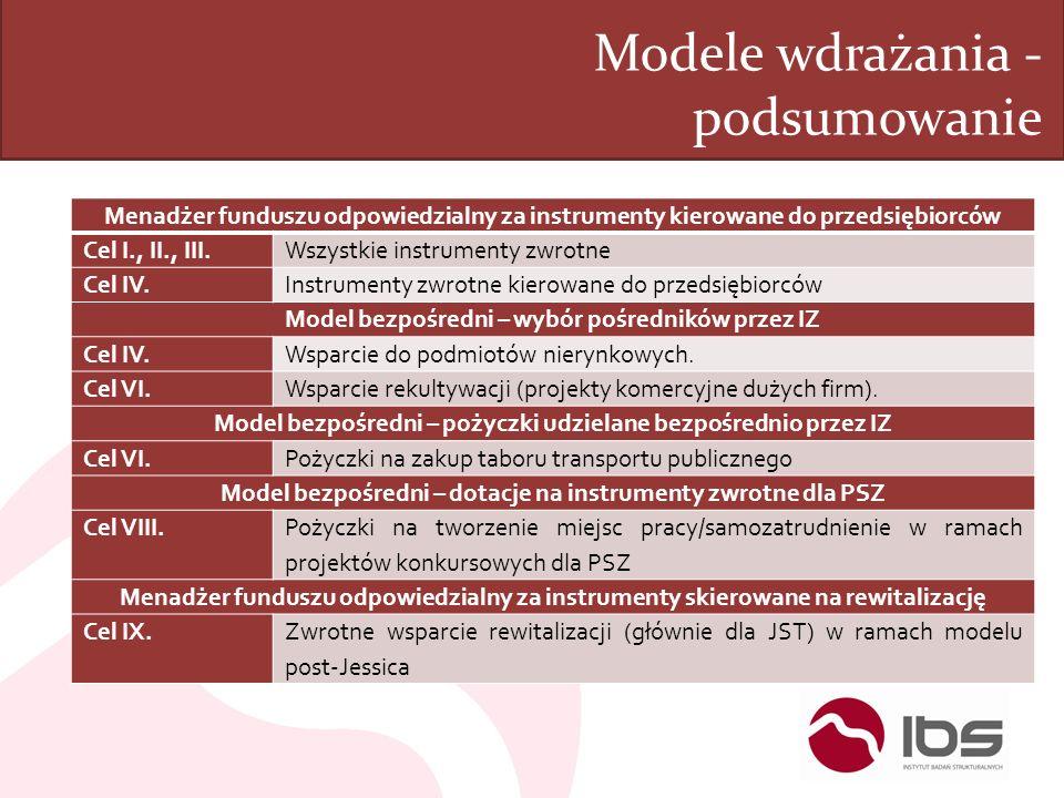 Modele wdrażania - podsumowanie