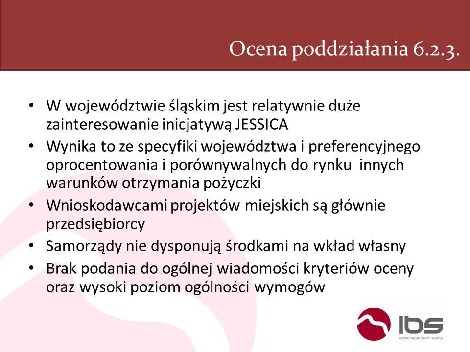 Ocena poddziałania 6.2.3. W województwie śląskim jest relatywnie duże zainteresowanie inicjatywą JESSICA.