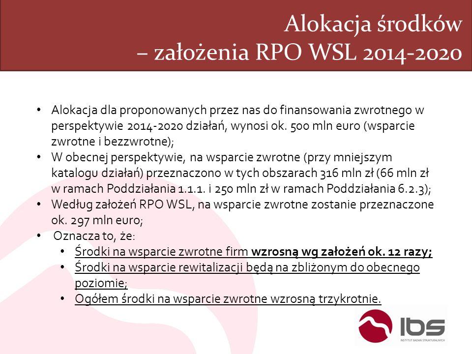 Alokacja środków – założenia RPO WSL 2014-2020