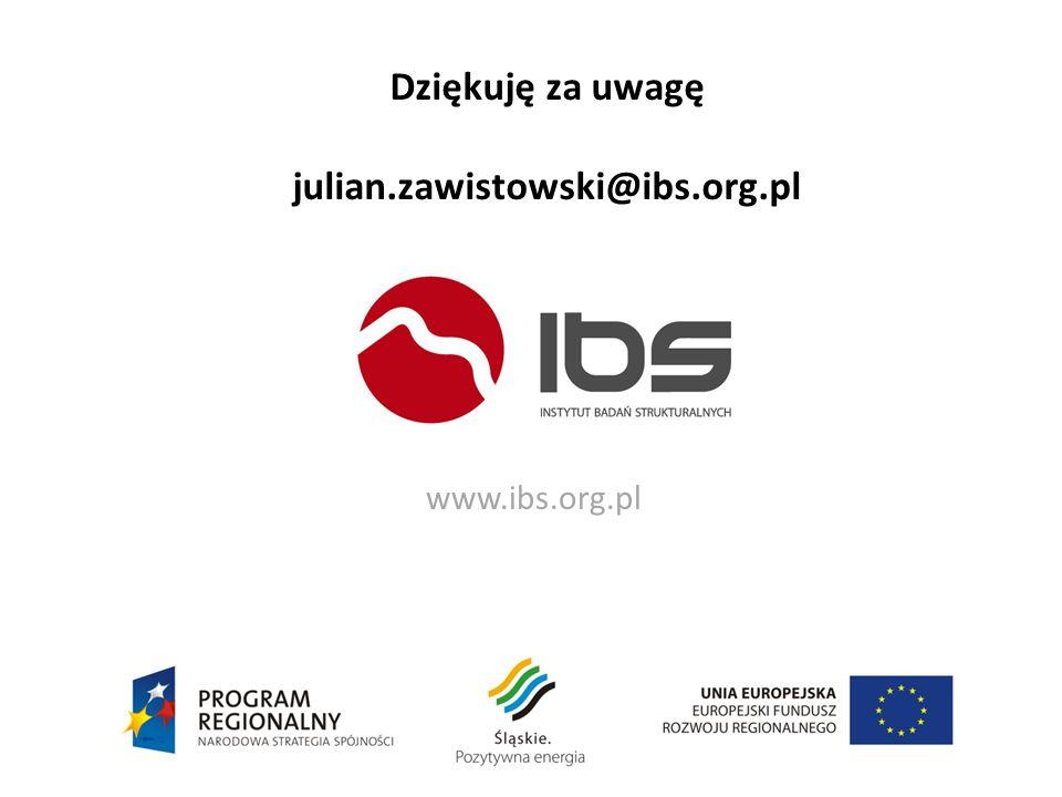 Dziękuję za uwagę julian.zawistowski@ibs.org.pl