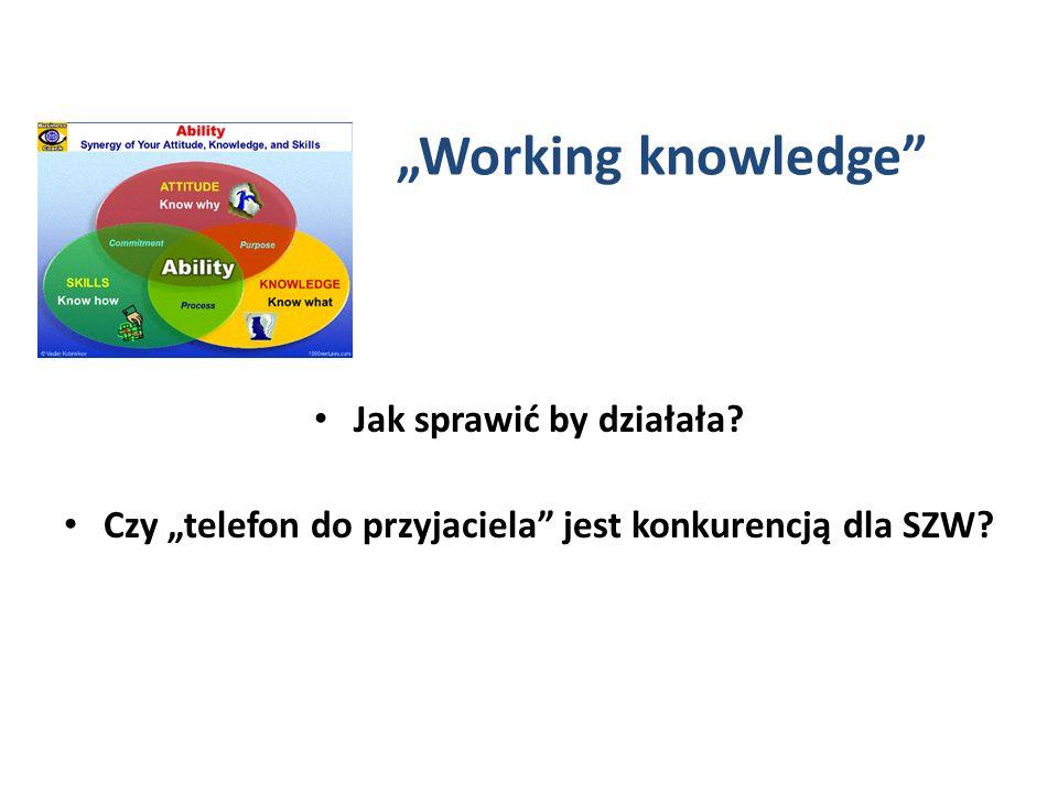 """""""Working knowledge Jak sprawić by działała"""