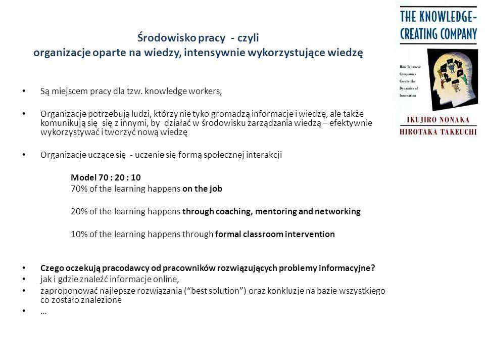 Środowisko pracy - czyli organizacje oparte na wiedzy, intensywnie wykorzystujące wiedzę