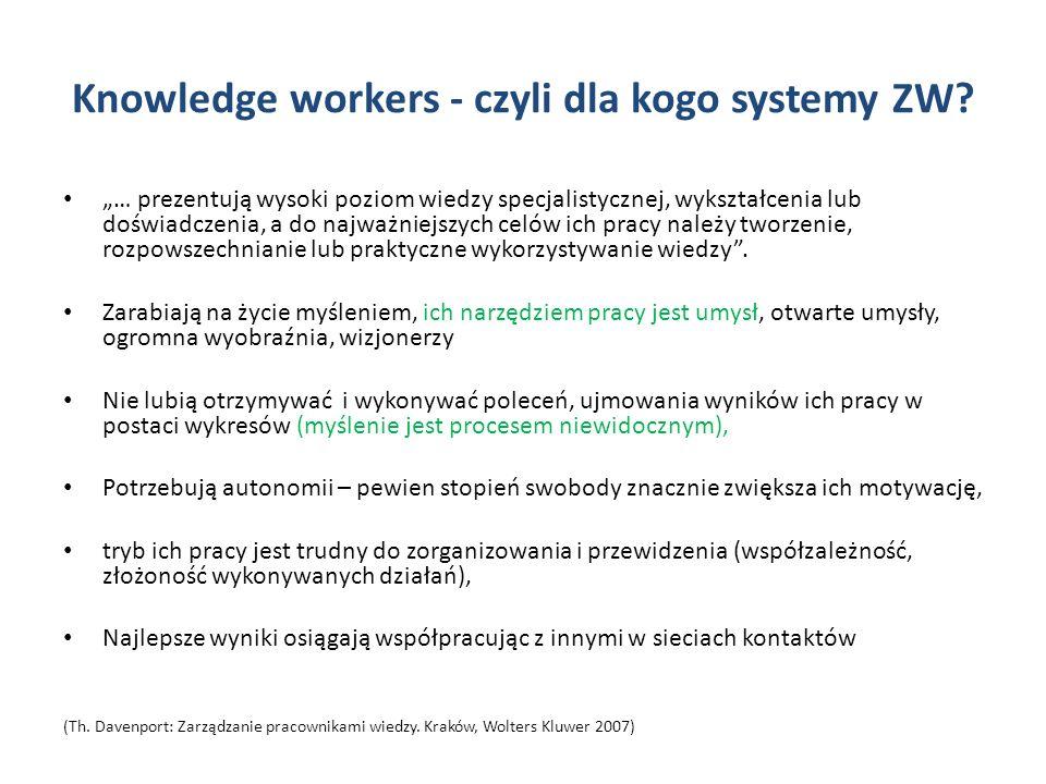 Knowledge workers - czyli dla kogo systemy ZW