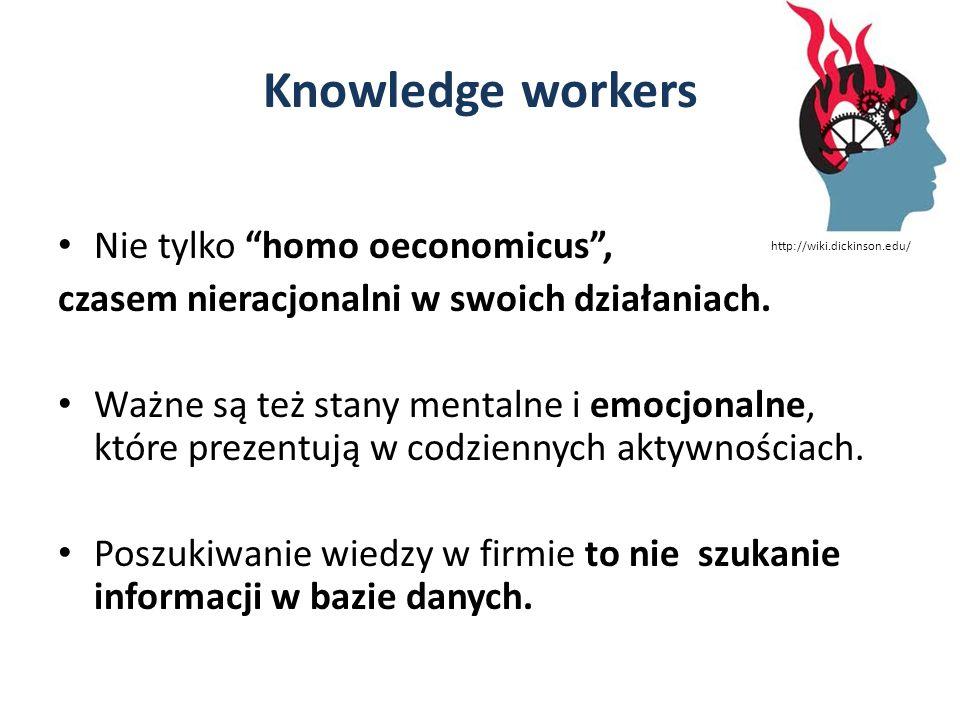 Knowledge workers Nie tylko homo oeconomicus ,