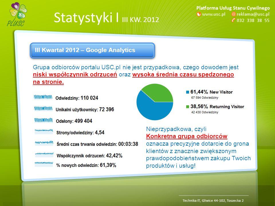 Technika IT, Gliwice 44-102, Toszecka 2