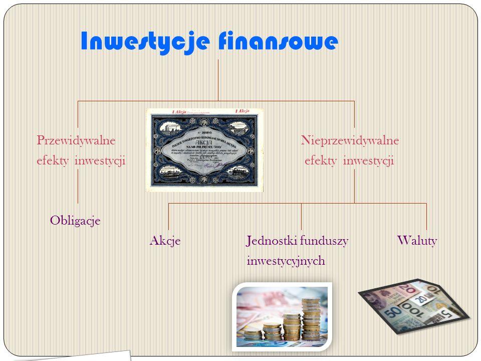 Inwestycje finansowe Przewidywalne Nieprzewidywalne