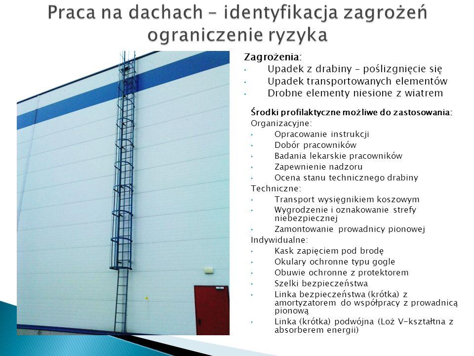 Praca na dachach – identyfikacja zagrożeń ograniczenie ryzyka