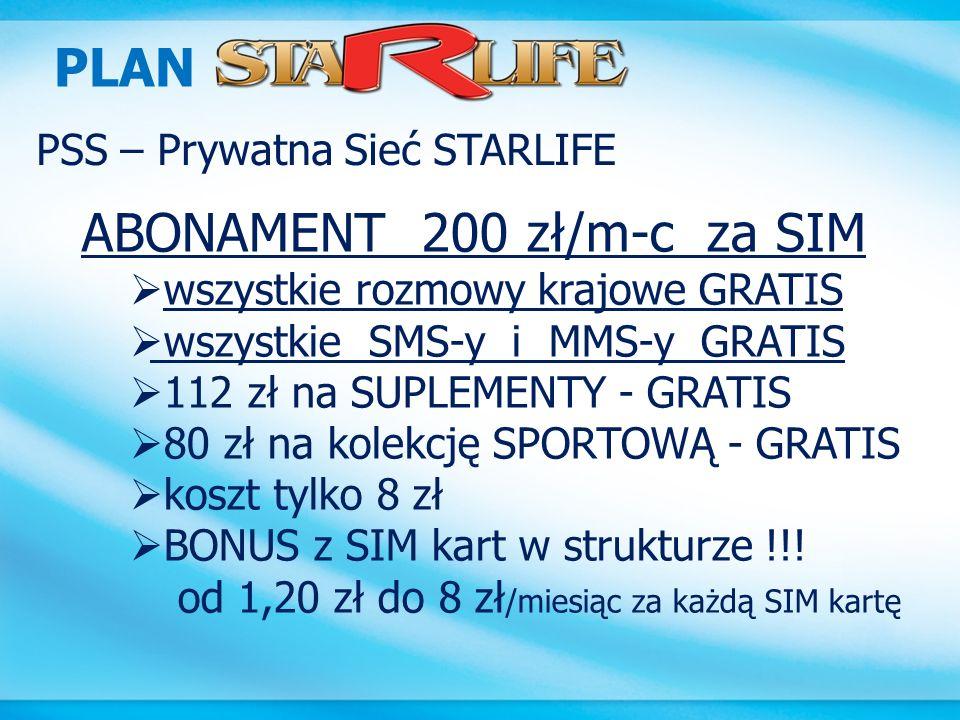 ABONAMENT 200 zł/m-c za SIM