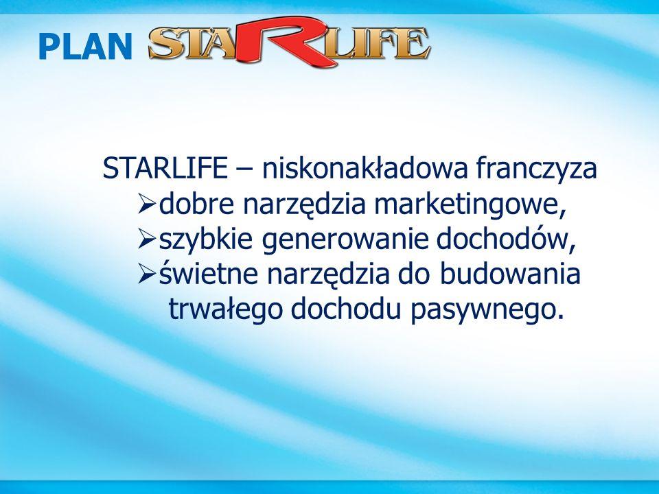 PLAN STARLIFE – niskonakładowa franczyza dobre narzędzia marketingowe,