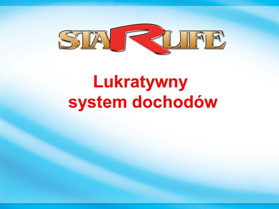 Lukratywny system dochodów