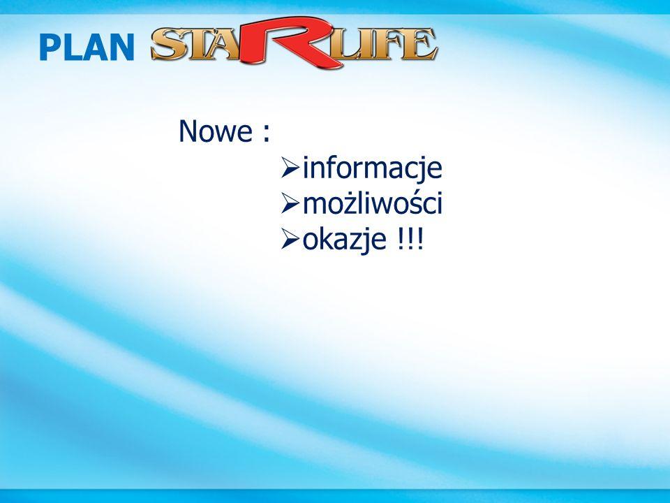 PLAN Nowe : informacje możliwości okazje !!!