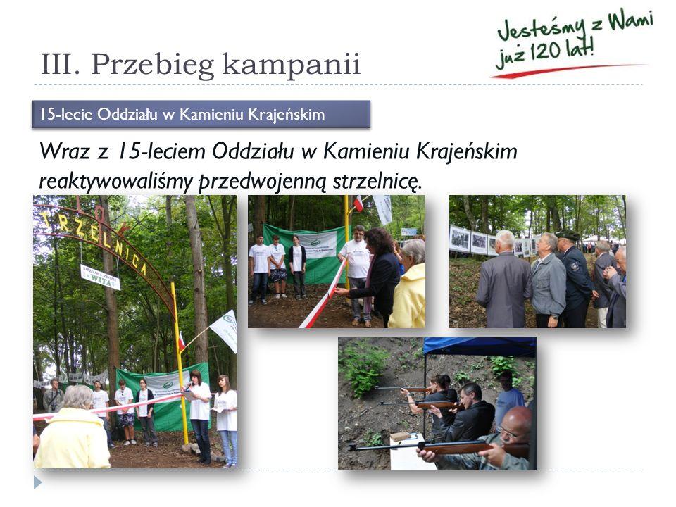 III. Przebieg kampanii 15-lecie Oddziału w Kamieniu Krajeńskim.
