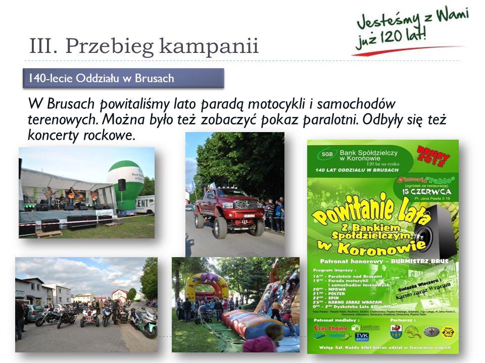 III. Przebieg kampanii 140-lecie Oddziału w Brusach.