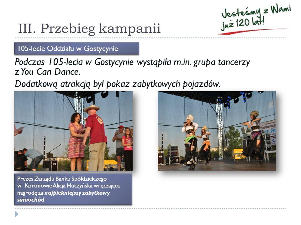 III. Przebieg kampanii 105-lecie Oddziału w Gostycynie.