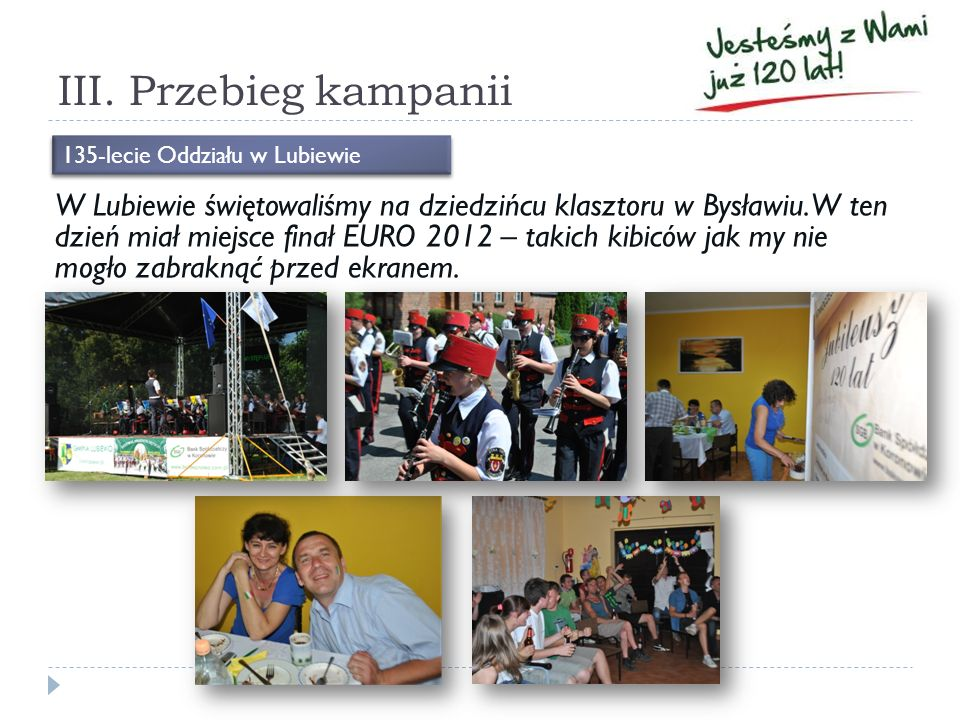 III. Przebieg kampanii 135-lecie Oddziału w Lubiewie.