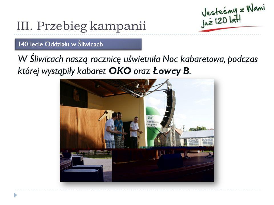 III. Przebieg kampanii 140-lecie Oddziału w Śliwicach.