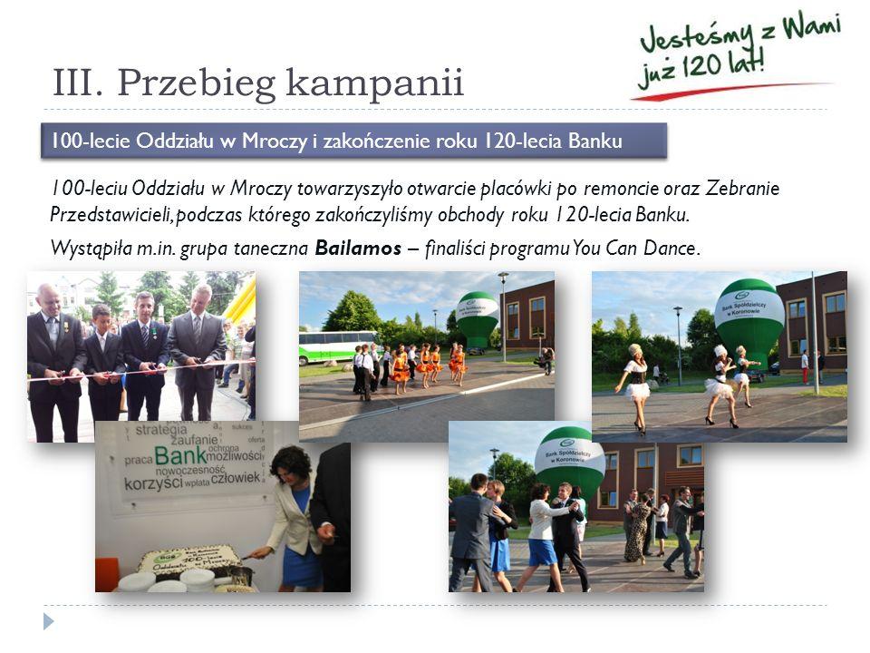 III. Przebieg kampanii 100-lecie Oddziału w Mroczy i zakończenie roku 120-lecia Banku.