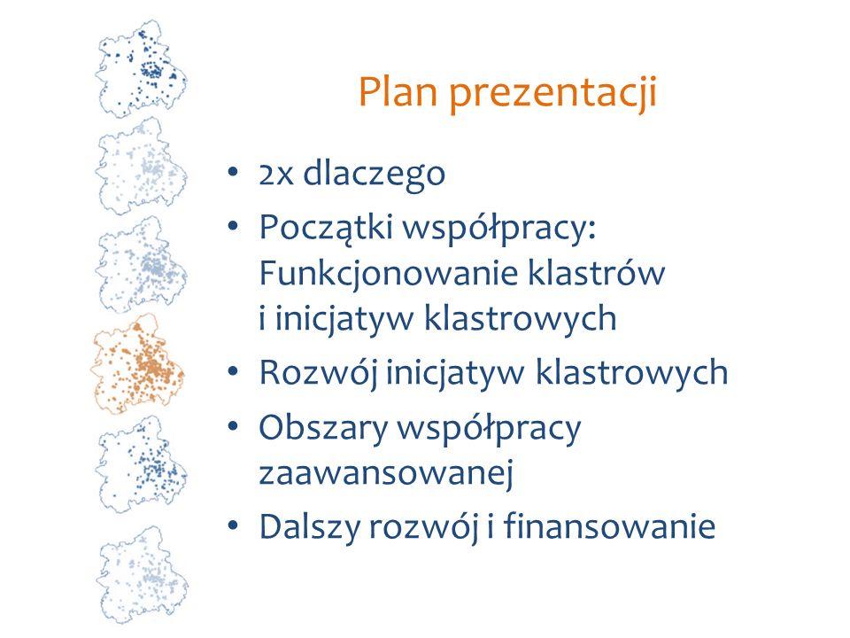Plan prezentacji 2x dlaczego
