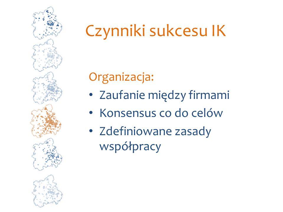 Czynniki sukcesu IK Organizacja: Zaufanie między firmami