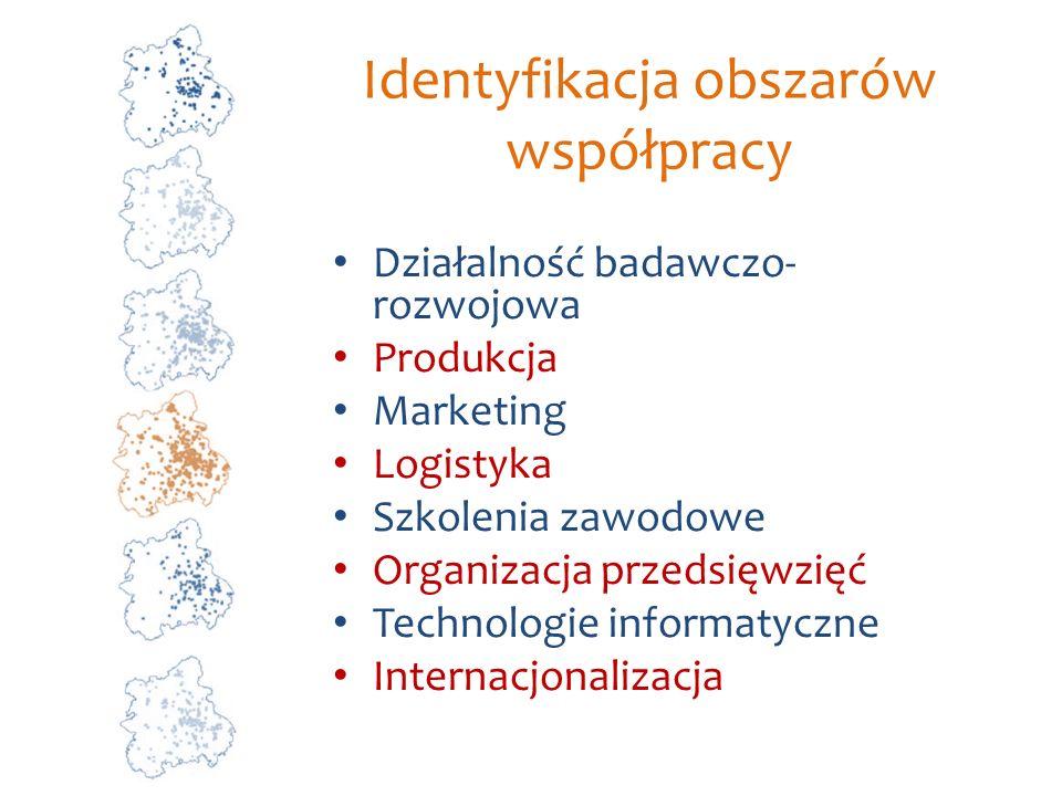 Identyfikacja obszarów współpracy
