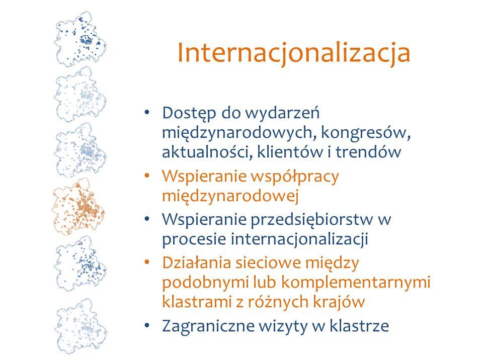Internacjonalizacja Dostęp do wydarzeń międzynarodowych, kongresów, aktualności, klientów i trendów.