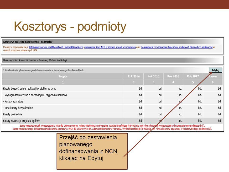 Kosztorys - podmioty Przejść do zestawienia planowanego dofinansowania z NCN, klikając na Edytuj
