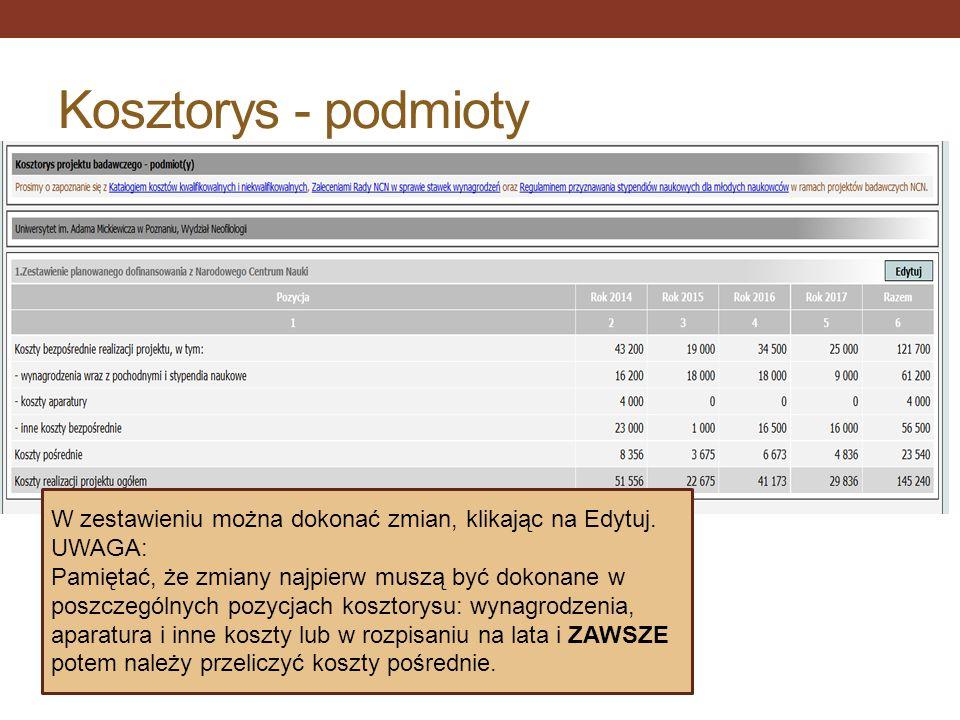 Kosztorys - podmioty W zestawieniu można dokonać zmian, klikając na Edytuj. UWAGA: