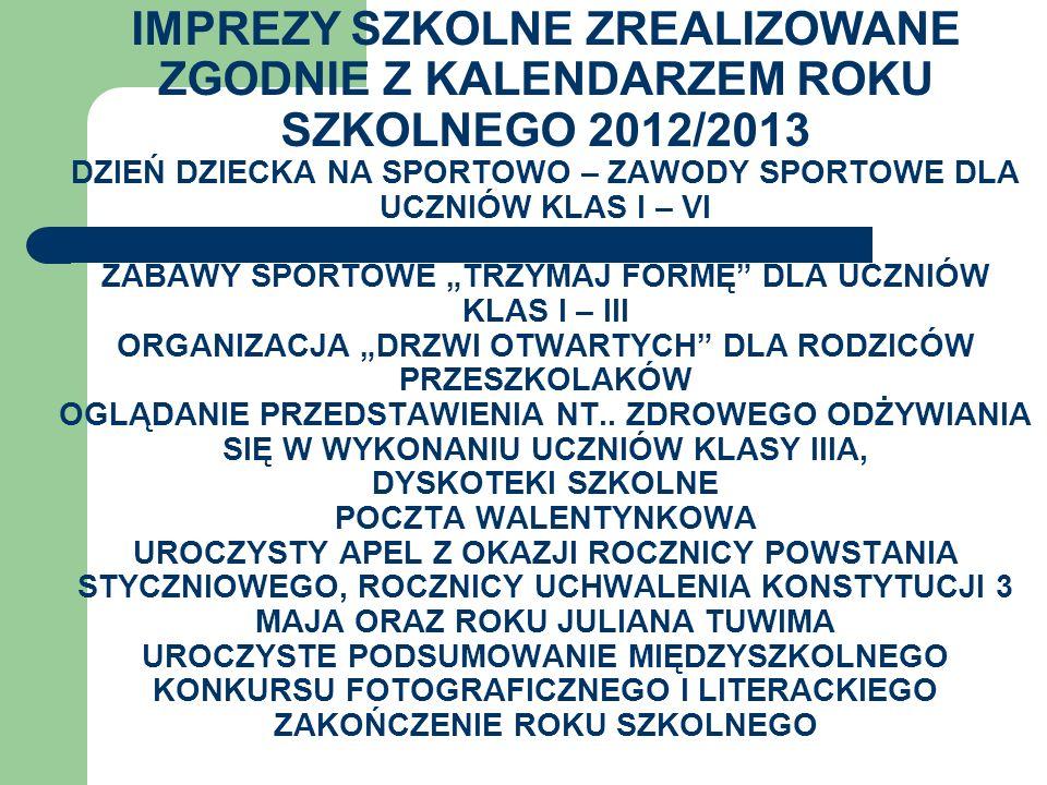 """IMPREZY SZKOLNE ZREALIZOWANE ZGODNIE Z KALENDARZEM ROKU SZKOLNEGO 2012/2013 DZIEŃ DZIECKA NA SPORTOWO – ZAWODY SPORTOWE DLA UCZNIÓW KLAS I – VI ZABAWY SPORTOWE """"TRZYMAJ FORMĘ DLA UCZNIÓW KLAS I – III ORGANIZACJA """"DRZWI OTWARTYCH DLA RODZICÓW PRZESZKOLAKÓW OGLĄDANIE PRZEDSTAWIENIA NT.."""