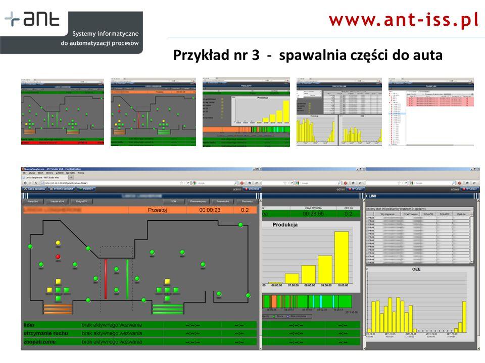 www.ant-iss.pl Przykład nr 3 - spawalnia części do auta