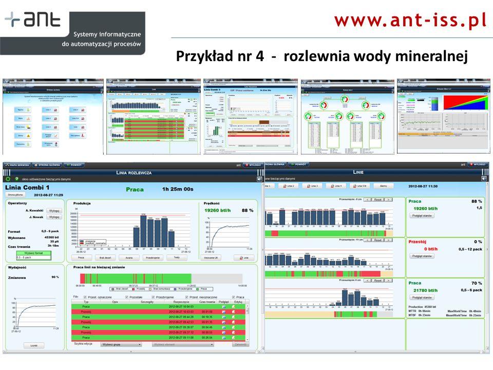 www.ant-iss.pl Przykład nr 4 - rozlewnia wody mineralnej