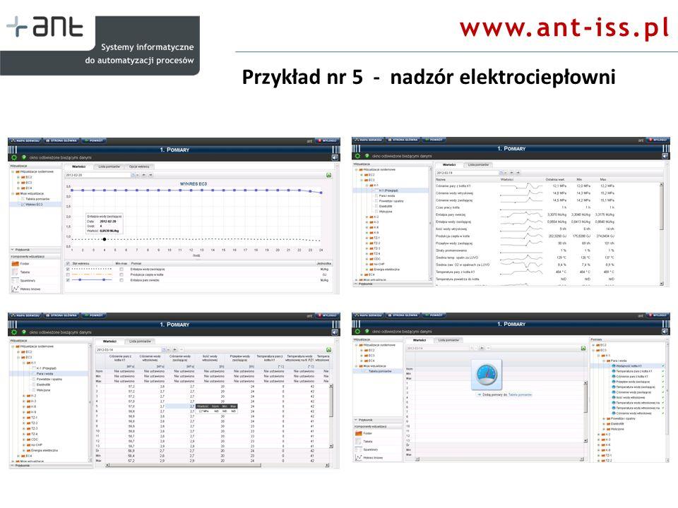 www.ant-iss.pl Przykład nr 5 - nadzór elektrociepłowni