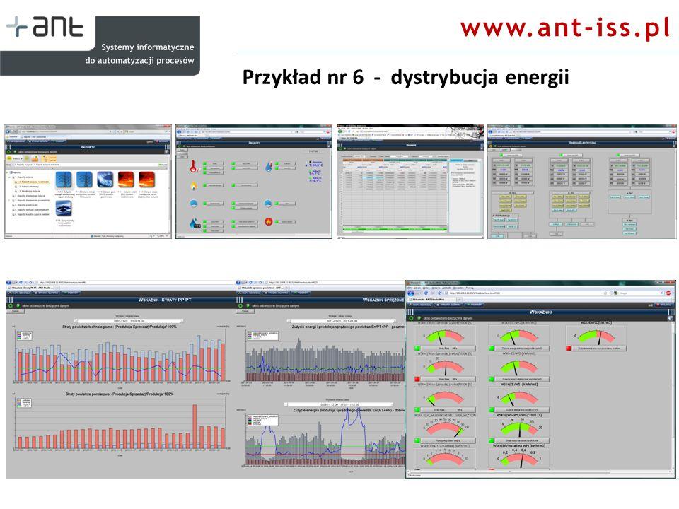 www.ant-iss.pl Przykład nr 6 - dystrybucja energii