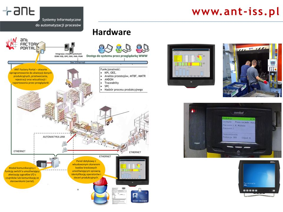 www.ant-iss.pl Hardware
