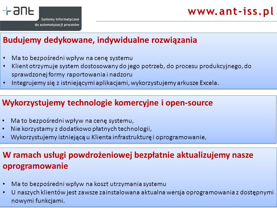 www.ant-iss.pl Budujemy dedykowane, indywidualne rozwiązania
