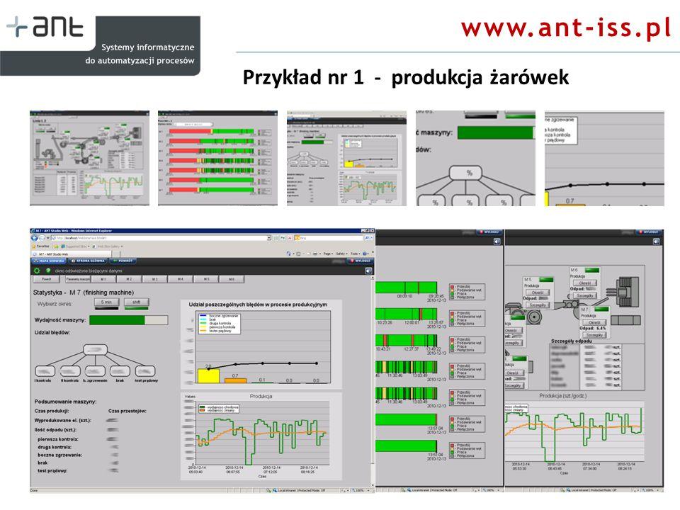 www.ant-iss.pl Przykład nr 1 - produkcja żarówek