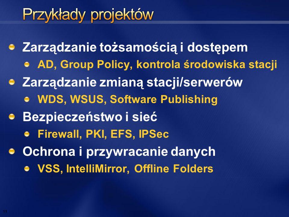 Przykłady projektów Zarządzanie tożsamością i dostępem