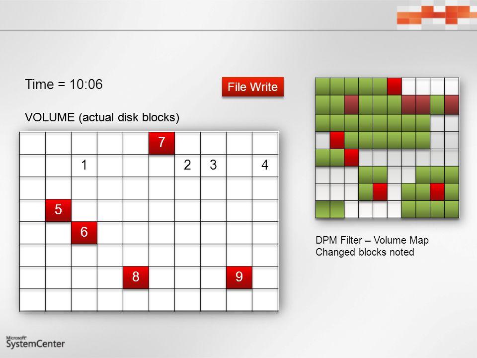 Time = 10:06 7 1 2 3 4 5 6 8 9 File Write VOLUME (actual disk blocks)