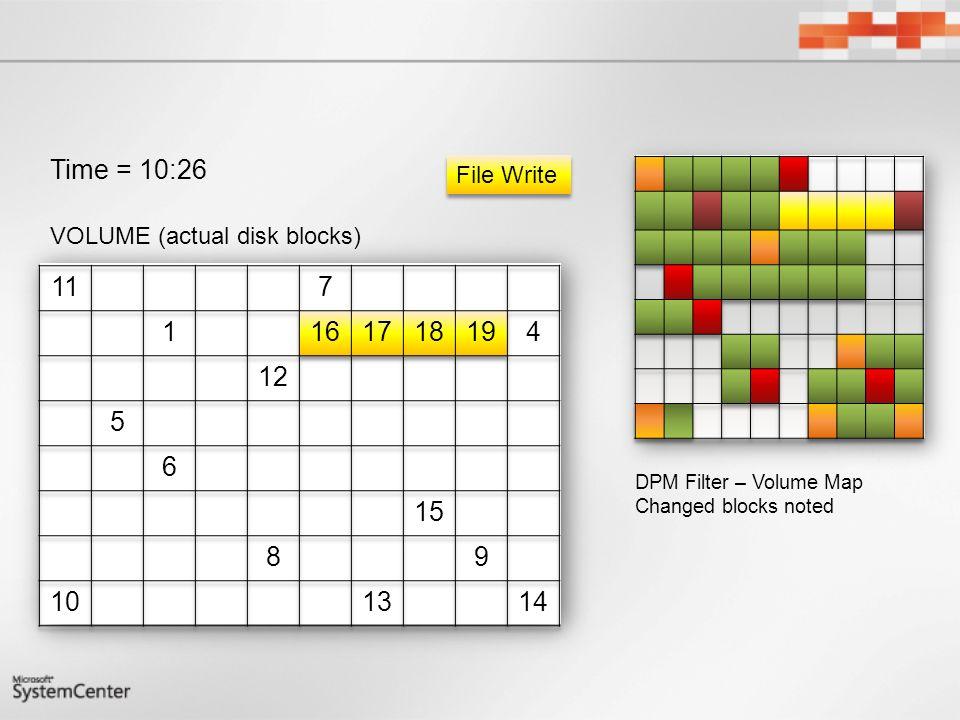 Time = 10:26 File Write. VOLUME (actual disk blocks) 11. 7. 1. 16. 17. 18. 19. 4. 12. 5.