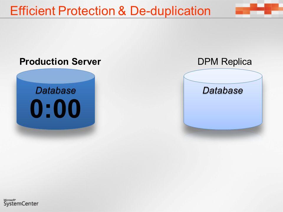Efficient Protection & De-duplication